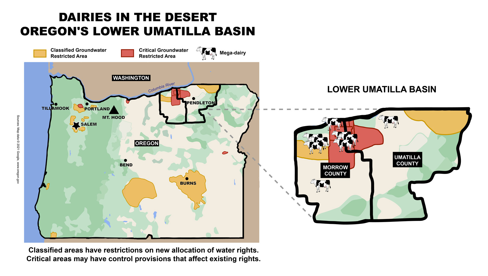 Infographic titled Dairies in the Desert, Oregon's Lower Umatilla Basin